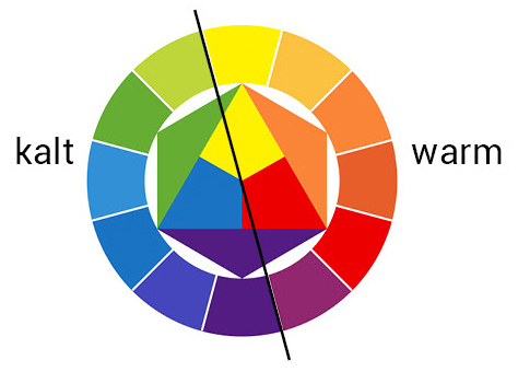 Itten Farbkreis | Graphic | Farbkreis, Kalte farben und Farben